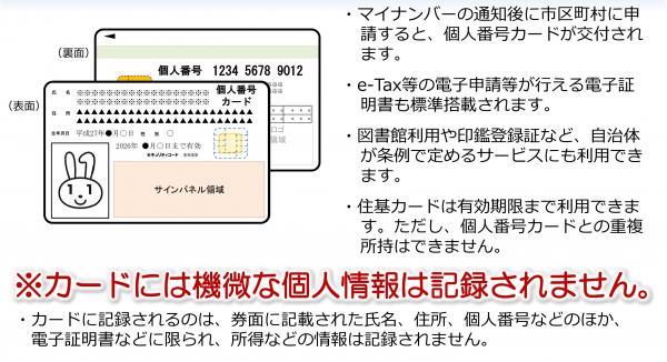 社会保障・税番号制度3