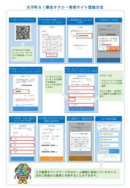 AI乗合タクシー登録方法